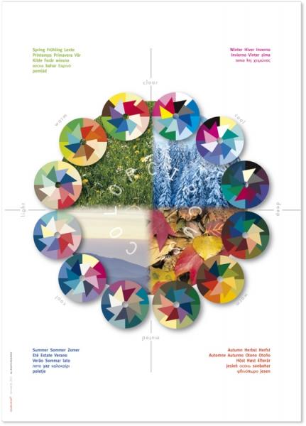 Poster 4x3 Jahreszeiten