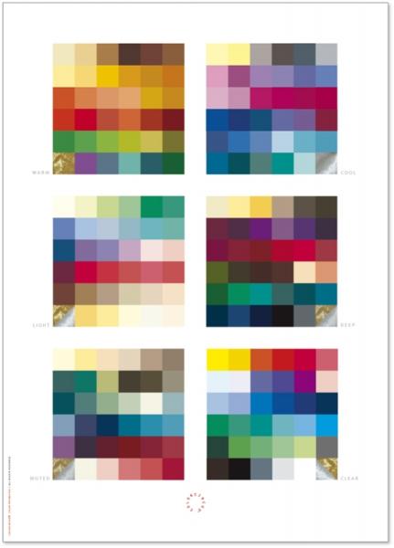 Poster 6 Farb-Dominanzen