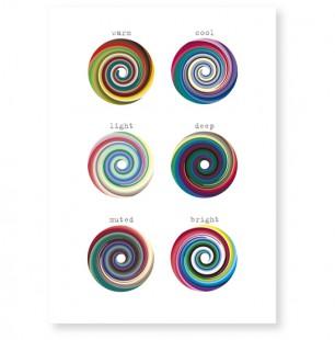 Postkarte 6 Farbqualitäten